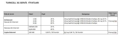 Turkcell 3G Servis  Fiyatları